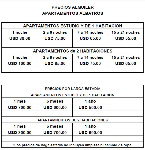 Rental prices Albatros 2015